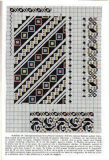 Cross stitching , Etamin and crafts: Traditional cross stitch Pattern