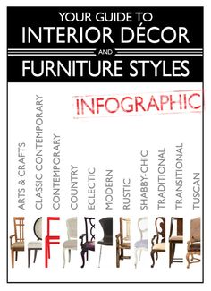 Décor/Furniture Styles Squished into a Convenient Infographic! |