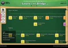 Play Bridge Online | Instantly Play Bridge Card Game For Free