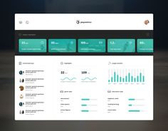 Toy Analytics Dashboard designed by ⋈ Brandon Termini ⋈ for Handsome. Connect with them on Dribbble; the global community for designers and creative professionals. Dashboard Interface, Web Dashboard, Analytics Dashboard, Ui Web, Dashboard Design, User Interface Design, Ui Ux Design, Dashboard Template, Graphic Design