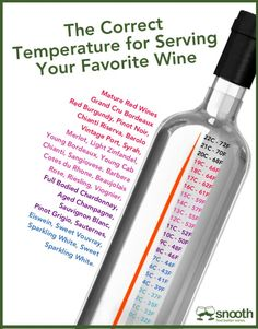 Simple, clear, and perfect for printing out and hanging somewhere useful. Wine Serving Temperatures . via VisualLoop