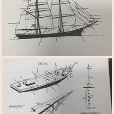 Sails on a full-rigged ship - ThingLink