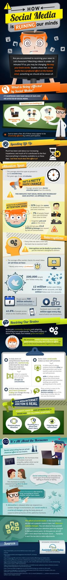 Is Social Media ruining your minds?? An infographic describing the effects of Social Media