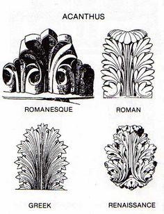 Drawings of 4 types of acanthus leaves: Roman /. Greek / Roman / Romanesque / Renaissance