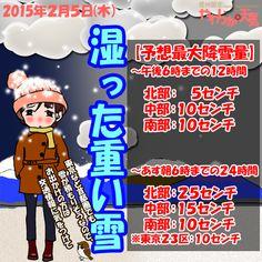 きょう(5日)の天気は「次第に雪」。日中は湿った雪が降ったり止んだりで、夕方からは時おり降り方が強まりそう。夜中からは次第に止んでくる見込み。日中の最高気温はきのうより2度ほど低く、松本や安曇野で2度くらいの予想。