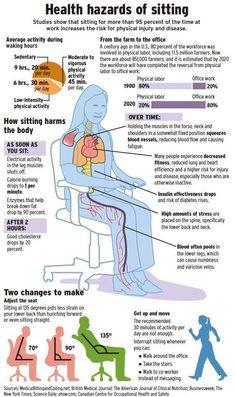 health hazards of sitting