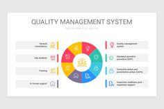 Quality Management System PowerPoint Diagram Project Management, Diagram, Templates, Tools, Stencils, Instruments, Vorlage, Models
