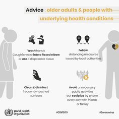 Older adults & people w/ underlying conditions can protect themselves & others by: 👐 frequently, cough/sneeze into a flexed 💪, use a disposable tissue Keep🧍♀️↔️🧍♂️distance public activities Disinfect frequently touched surfaces . Family World, Health 2020, Open Hands, World Health Organization, Social Determinants Of Health, Think, How To Protect Yourself, Hygiene, Safety Tips