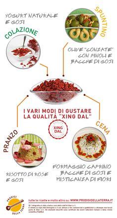 Esempio di #ricetta con bacche di Goji #berries #goji #infographic #infografica #vegan #vegetariano #vegano