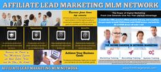 Visit this site http://frontlinegenerals.com for more information on affiliate lead marketing MLM network. Affiliate lead marketing MLM network can be an excellent way of producing a significant income without even joining the MLM network industry yourself. If you are interested in going into this business, it is highly recommended to learn the fundamental skills of lead marketing. Follow Us: https://en.gravatar.com/secretsofselfmademillionaires