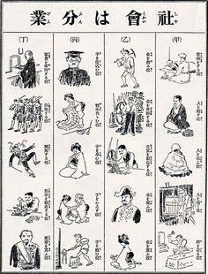 Bussines Ideas, Poster Ads, Retro Illustration, Retro Ads, Old Magazines, Japanese Language, Japan Art, Printable Stickers, Vintage Japanese
