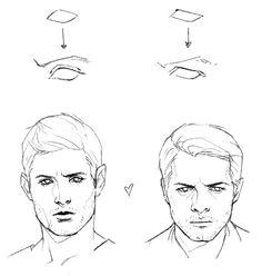 Anatomy tips: eyes  || feredir.tumblr.com