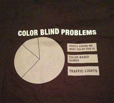 Pie Chart color blind problems