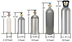 beer barrel capacity chart   How many kegs of draft beer can be dispensed out of a CO2 tank?