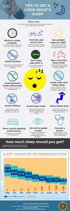 Drowsy driving can be deadly. One way to prevent it is to make sure you get enough sleep. These are some tips from the National Institutes of Health to help you get a good night's sleep. #infographic #drowsydriving