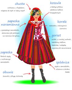 Strój świętokrzyski damski Art Costume, Folk Costume, Costume Dress, Polish Embroidery, Polish Clothing, Culture Day, Polish Language, Visit Poland, Polish Folk Art