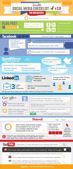 Social media checklist for business #infografia (repinned by @ricardollera)