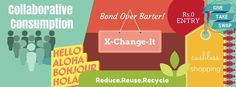 X-Change-It.. Bond over Barter!  It is a platform where one can exchange Books, Goods and Services the Barter way..