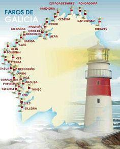 Faros de Galicia(España)