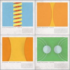 The Four Fundamental Forces Nuclear Force, Electromagnetic Spectrum, Fluid Dynamics, Quantum Mechanics, Minimalist Poster, Fun Math, Poster Prints, Posters, Storytelling
