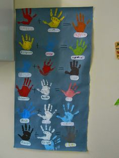 Back 2 School, Colours, Education, Blog, Crafts, Character, Art, Craft Art, Creative Crafts
