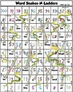 effectiveness of snake and ladder in Snakes and ladders games, and investigate the use of snakes and ladders  games  thus snakes and ladders game was an effective media to improve  students'.