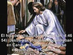 Los Milagros de Jesus Cristo son el Poder de Dios