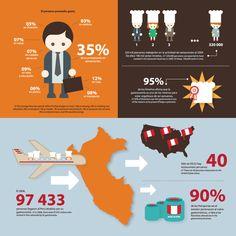 Infography – Infografía