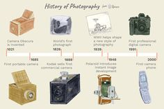 For the Phone Photography Badge we looked into the history of photography and phone cameras and did research to learn phone photography tips and tricks. History Of Photography Timeline, History Timeline, Photography Lessons, Photography Camera, Digital Photography, Children Photography, Vintage Photography, Photography Ideas, Photo Timeline