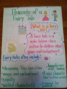 Life in First Grade: Kicking off Fairy Tales Unit!