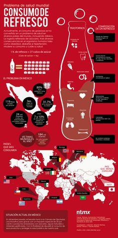 #Infografia Problema de #Salud mundial #Consumo de #Refresco vía @Candidman
