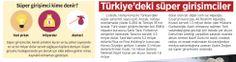 """GİRİŞİMCİLİK söz konusu olunca yeni bir """"terim"""" oluşturmuşlar: SÜPER GİRİŞİMCİ... Kim bu adam? Ana - babası orta halli, hatta fakir olduğu halde, kendisi MİLYARDER OLABİLEN insan... Türkiye, ANA BABASI ZENGİN OLMADIĞI HALDE KENDİSİ ZENGİN OLABİLEN İNSAN CENNETİ, araştırmaya göre: Dünyada 18'inci... Bu durum benim için """"pozitif"""": Eğer hala SINIF ATLAMA İMKANI varsa, o ülkede hala İŞ VAR demektir:-)) İşte dünyada süper girişimci rakamları: (3 Mayıs 2014 - Milliyet)"""