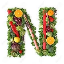 Image result for letters with veg
