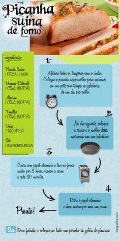 Receita Ilustrada de Picanha Suina no forno