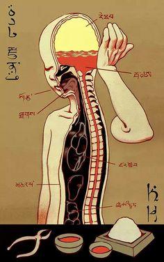 Tibetan Thangkas by Kevin Hong, via Street Anatomy