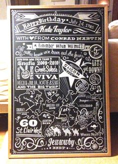 Custom Chalkboard for a couple's anniversary.