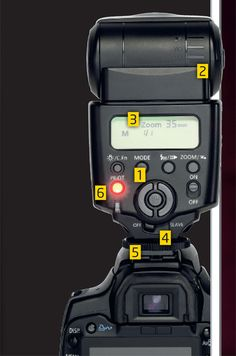 Flash Photography: find your way around a flashgun