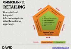 Omnichannel retailing - LEVERAGING TECHNOLOGY TO DELIVER YOUR VISION #UX #digitalmarketing