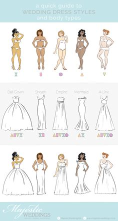 Wedding Dresses for Body Types - Infographic | MajesticWeddings.co.za