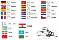 """""""Mother"""" in different languages Diabolik Lovers, Funny Jokes, Hilarious, Turkish Language, Different Languages, Quality Memes, Funny Comics, Hungary, Humor"""