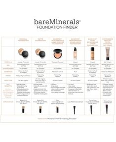 bareMinerals Complexion Rescue Tinted Hydrating Gel Cream Broad Spectrum Spf 30 - Ginger - for medium skin with warm Bare Minerals Foundation, Pressed Powder Foundation, Bare Minerals Makeup, Mineral Foundation, Bare Minerals Complexion Rescue, Foundation Primer, Serum, Bareminerals Original, Tinted Moisturizer