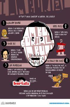 I am Burial | La musica elettronica a fumetti -