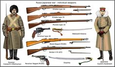 Russo-Japanese war, Manchuria-Corea by on deviantArt Military Weapons, Military Art, Military History, Military Uniforms, Imprimibles Toy Story, Non Commissioned Officer, Military Drawings, World War One, German Army