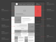 This is an example of how to layout a more bulked up wireframe thats starting to look like an actual website Interaktives Design, Site Web Design, Layout Design, Design Hotel, Graphic Design, Design Shop, Hotel Branding, Design Thinking, Conception D'interface