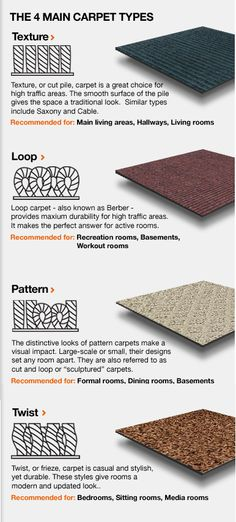 1000 images about how to choose a carpet type on for Different types of carpets with pictures
