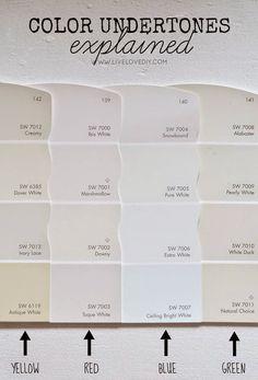 Paint Colours Wall Colors House Colors Room Colors The Undertones Painting Tips Interior Colors Home Interior Design Paint Ideas