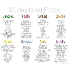 80 Healthiest Foods for veggies, fruits, grains, spices, beans, seafood, nuts, drinks.
