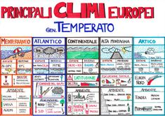 Climi_Europa_tabella Geography For Kids, Earth Science, My Teacher, Elementary Schools, Back To School, Teaching, Education, Continents, Homeschooling
