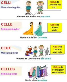 Demonstrative pronouns in French. French Expressions, French Language Lessons, French Language Learning, French Lessons, Spanish Lessons, Spanish Language, German Language, French Flashcards, French Worksheets