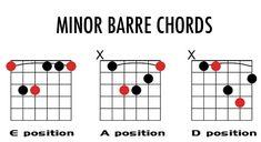 minor barre chords